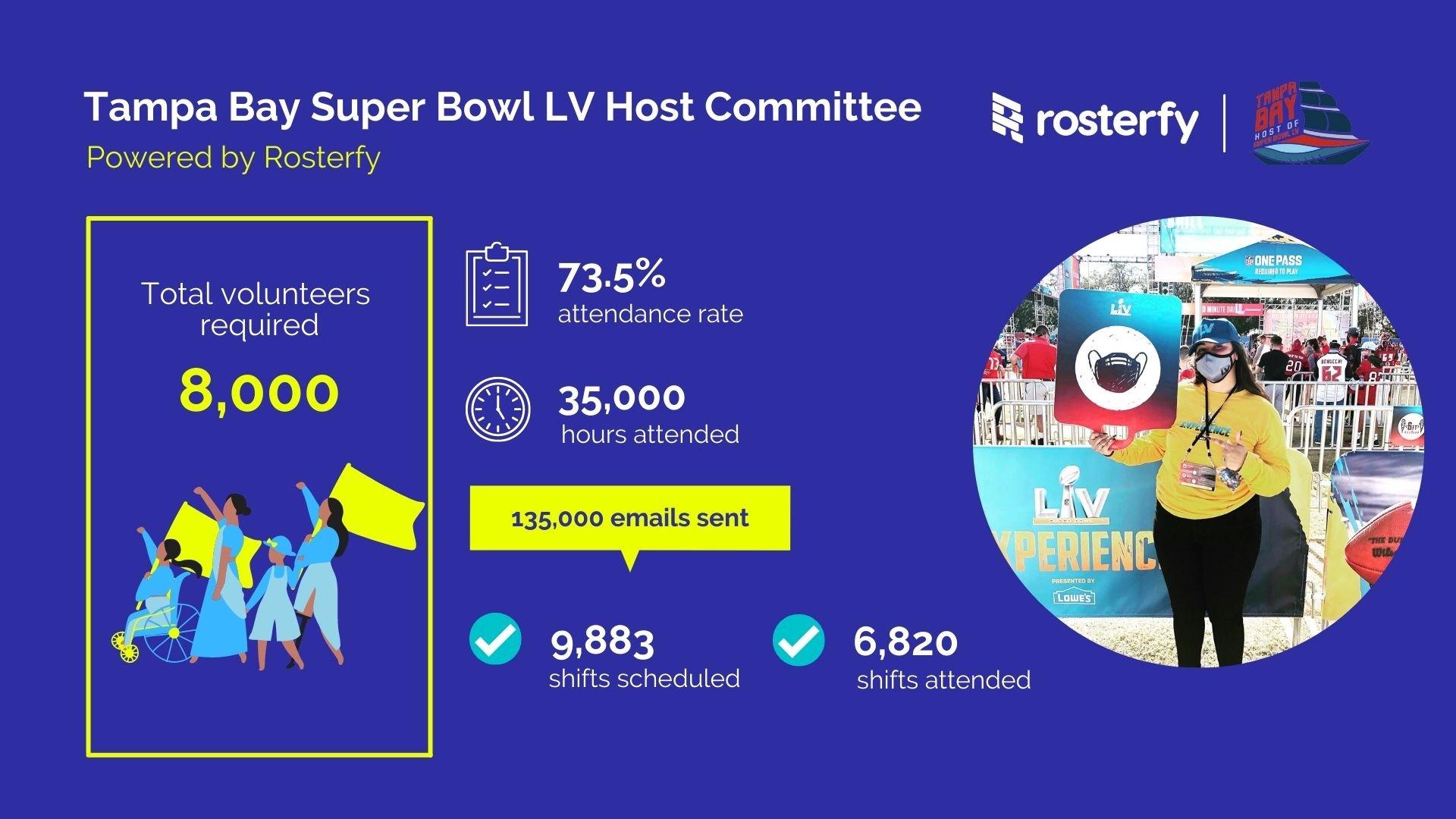 Super Bowl LV (5)