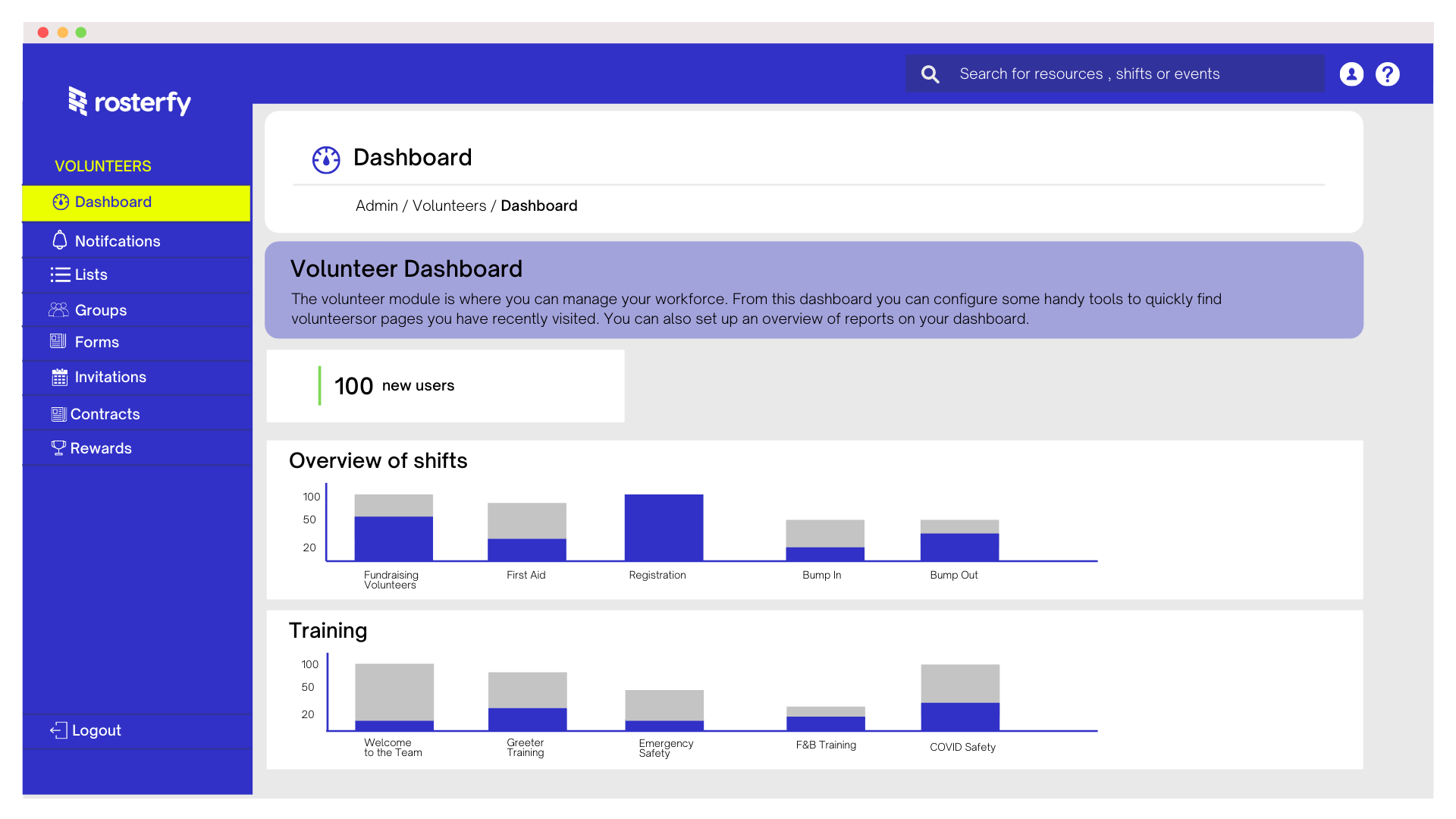 Reporting & Dashboards