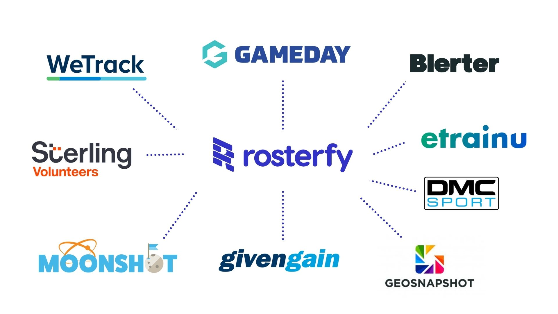 Rosterfy Partners (1)