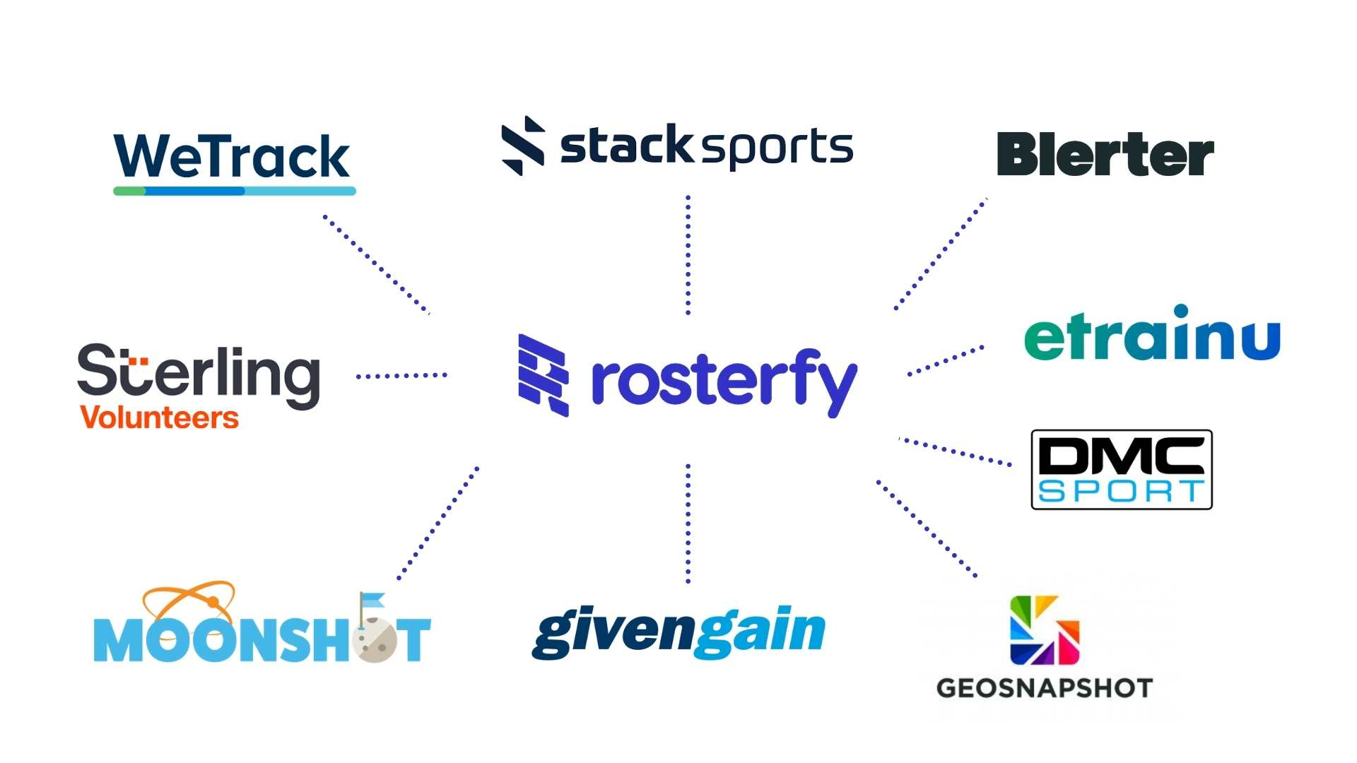 Rosterfy Partners